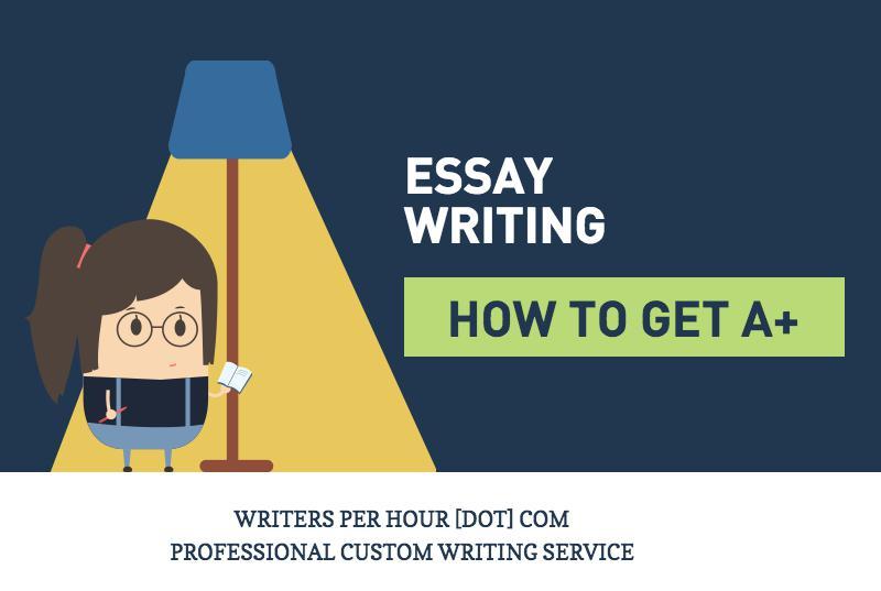 Where can i do my essays